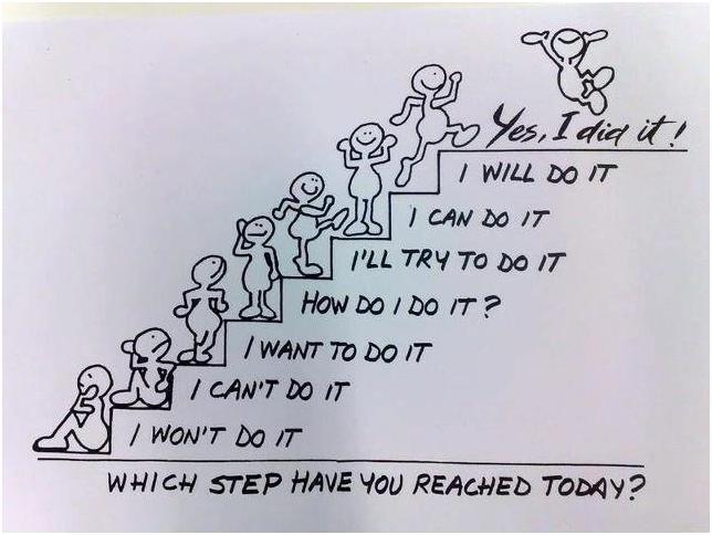 Siker lépcsői